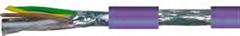 INTERBUS 2412 PVC-UL
