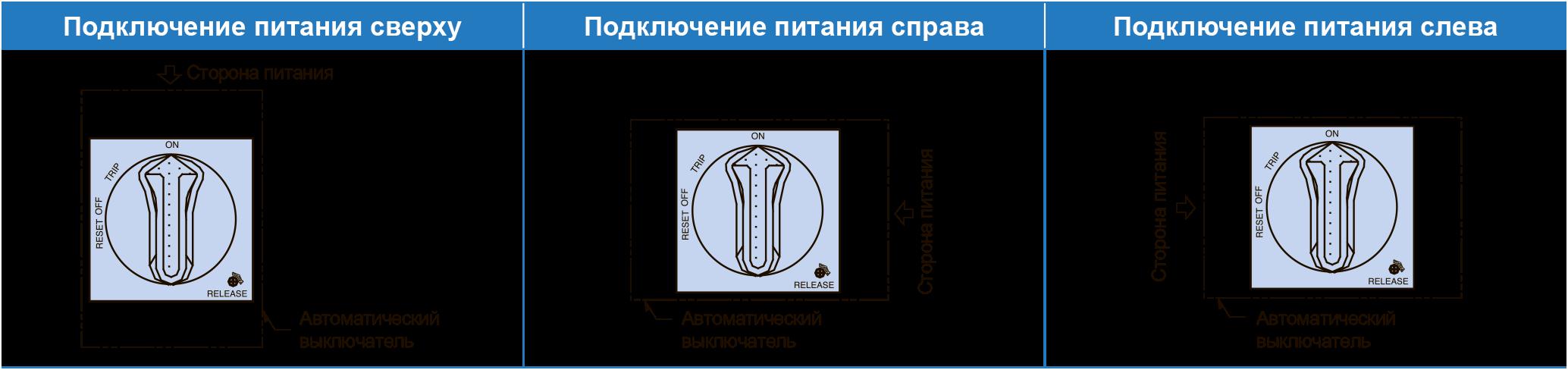 Направление подвода питания к автоматическому выключателю