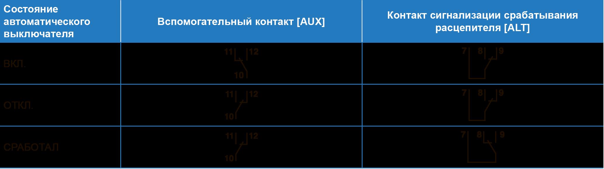 Работа AUX и ALT